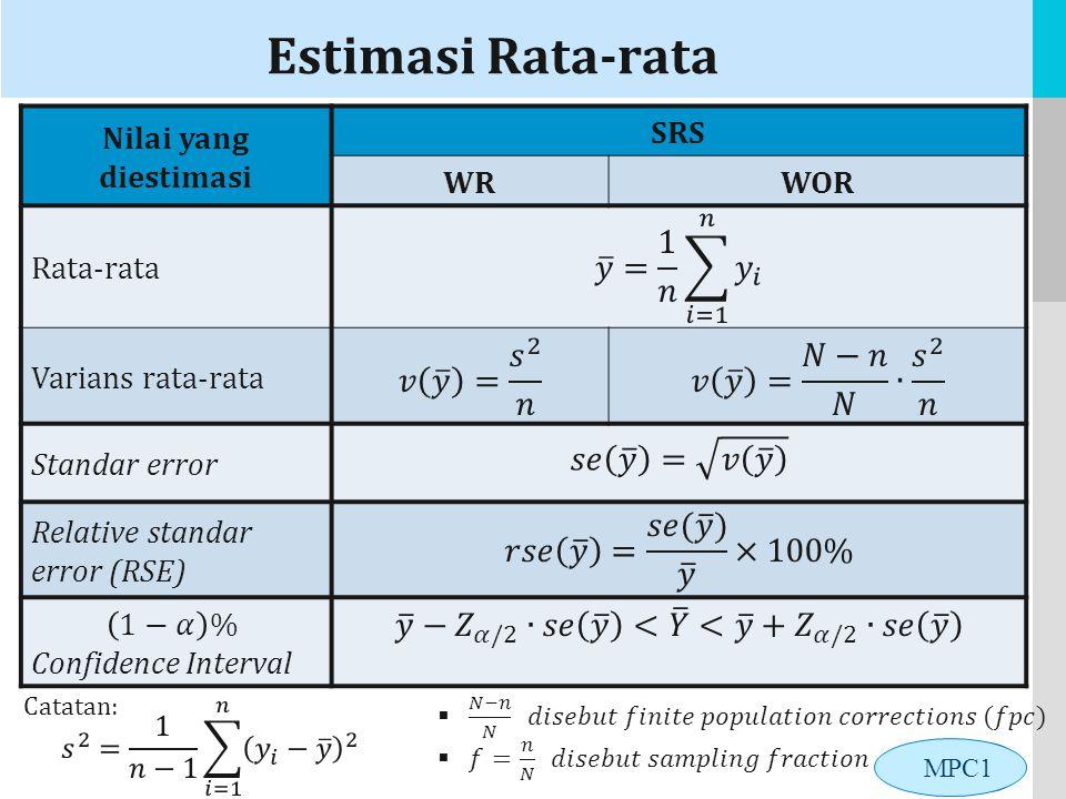 Estimasi Rata-rata 𝑦 = 1 𝑛 𝑖=1 𝑛 𝑦 𝑖 𝑣 𝑦 = 𝑠 2 𝑛 𝑣 𝑦 = 𝑁−𝑛 𝑁 ∙ 𝑠 2 𝑛
