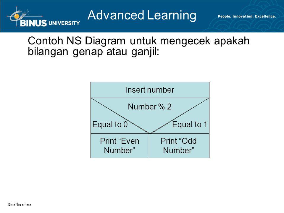 Advanced Learning Contoh NS Diagram untuk mengecek apakah bilangan genap atau ganjil: Insert number.
