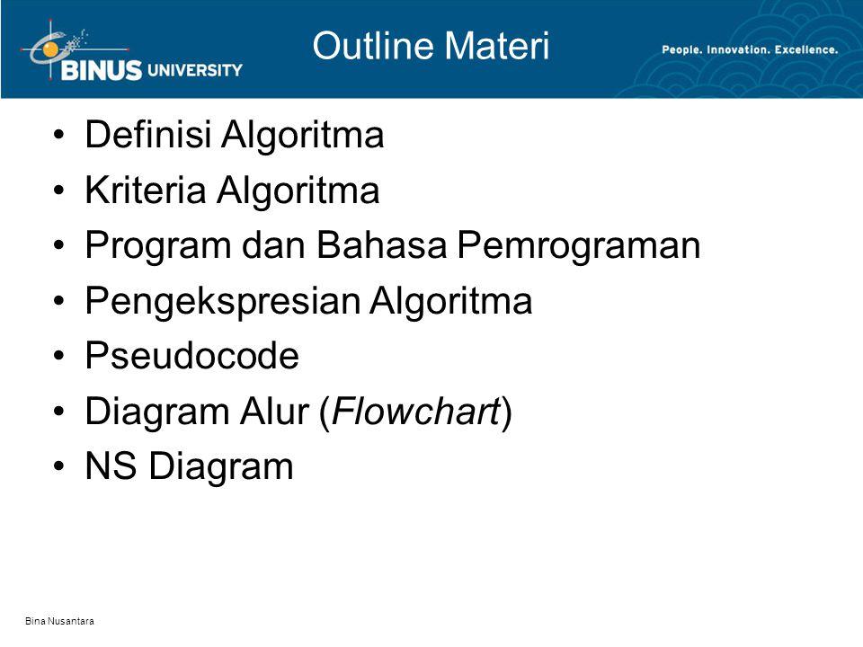 Program dan Bahasa Pemrograman Pengekspresian Algoritma Pseudocode