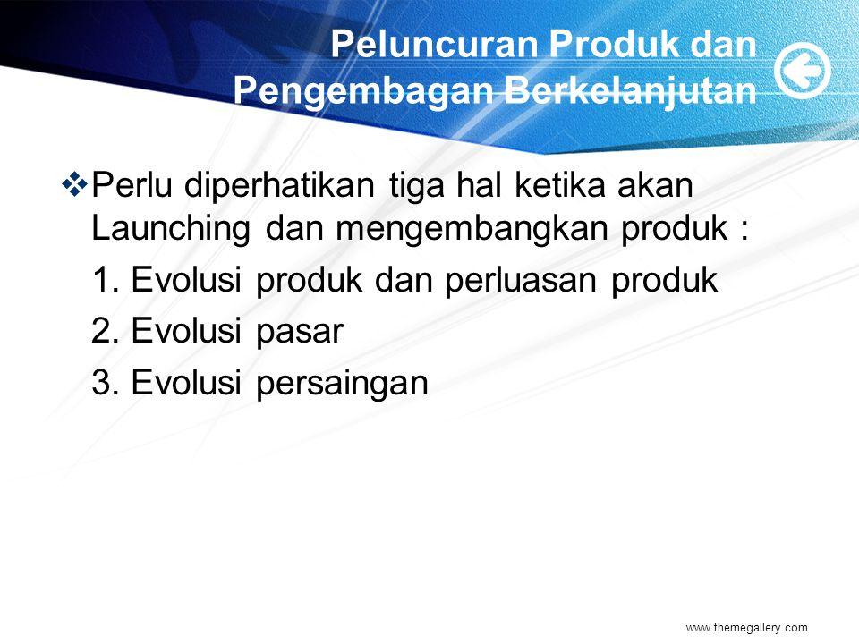 Peluncuran Produk dan Pengembagan Berkelanjutan