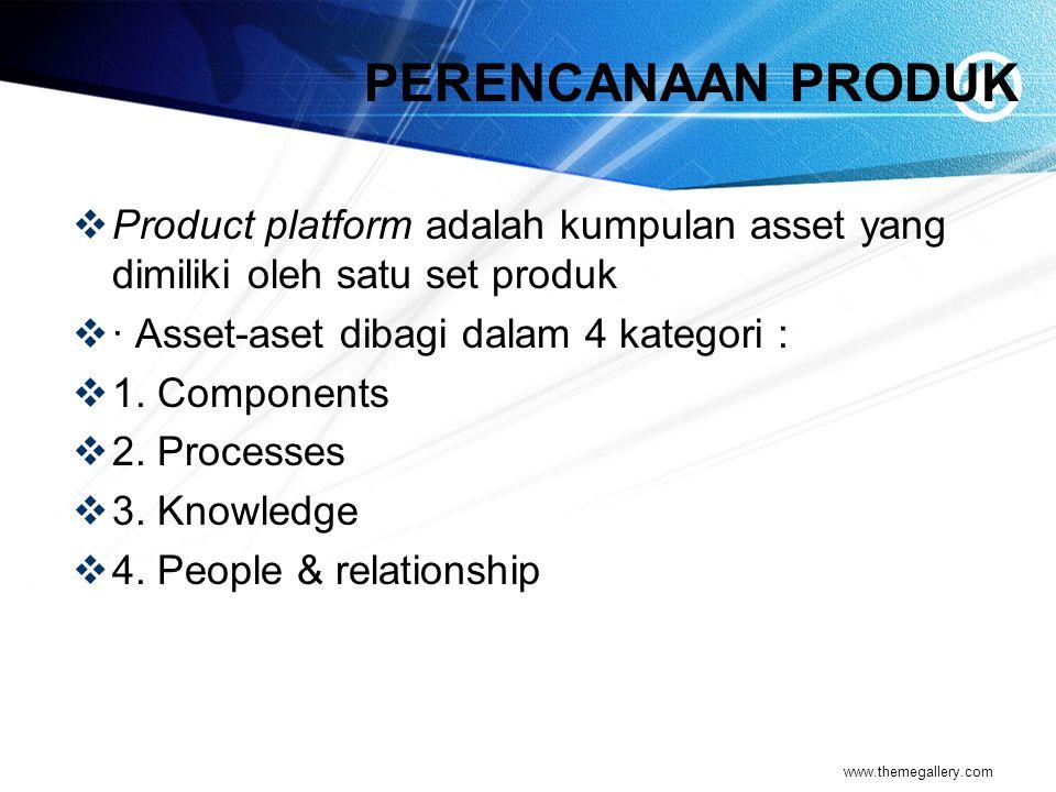 PERENCANAAN PRODUK Product platform adalah kumpulan asset yang dimiliki oleh satu set produk. · Asset-aset dibagi dalam 4 kategori :