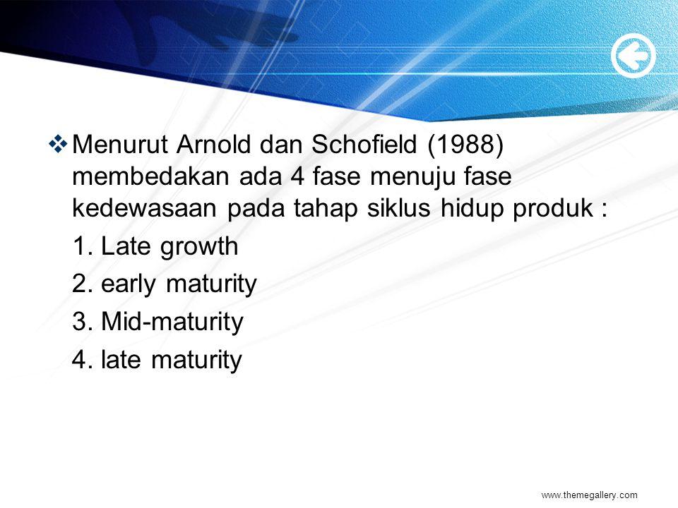 Menurut Arnold dan Schofield (1988) membedakan ada 4 fase menuju fase kedewasaan pada tahap siklus hidup produk :