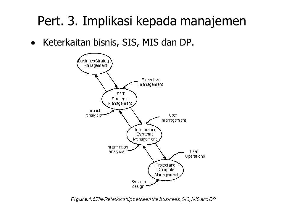 Pert. 3. Implikasi kepada manajemen