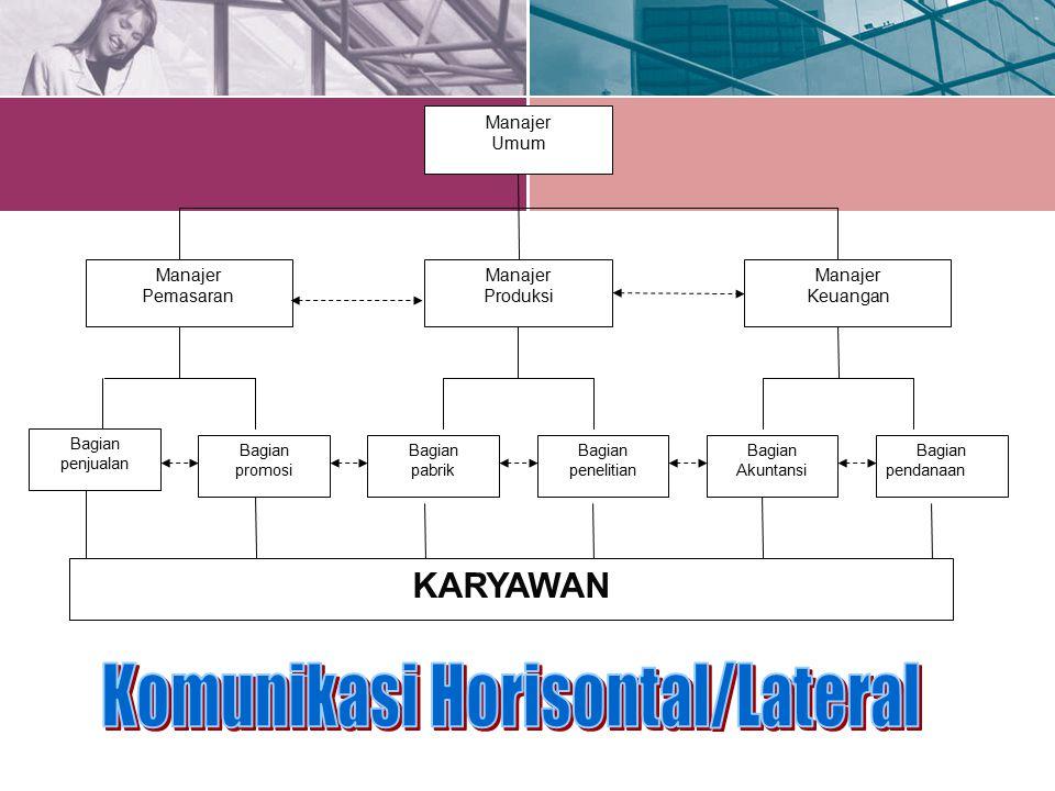 Komunikasi Horisontal/Lateral