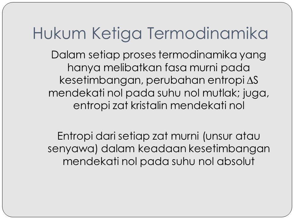 Hukum Ketiga Termodinamika