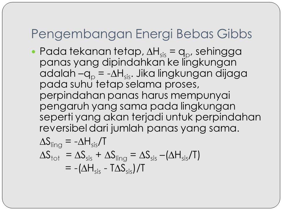 Pengembangan Energi Bebas Gibbs