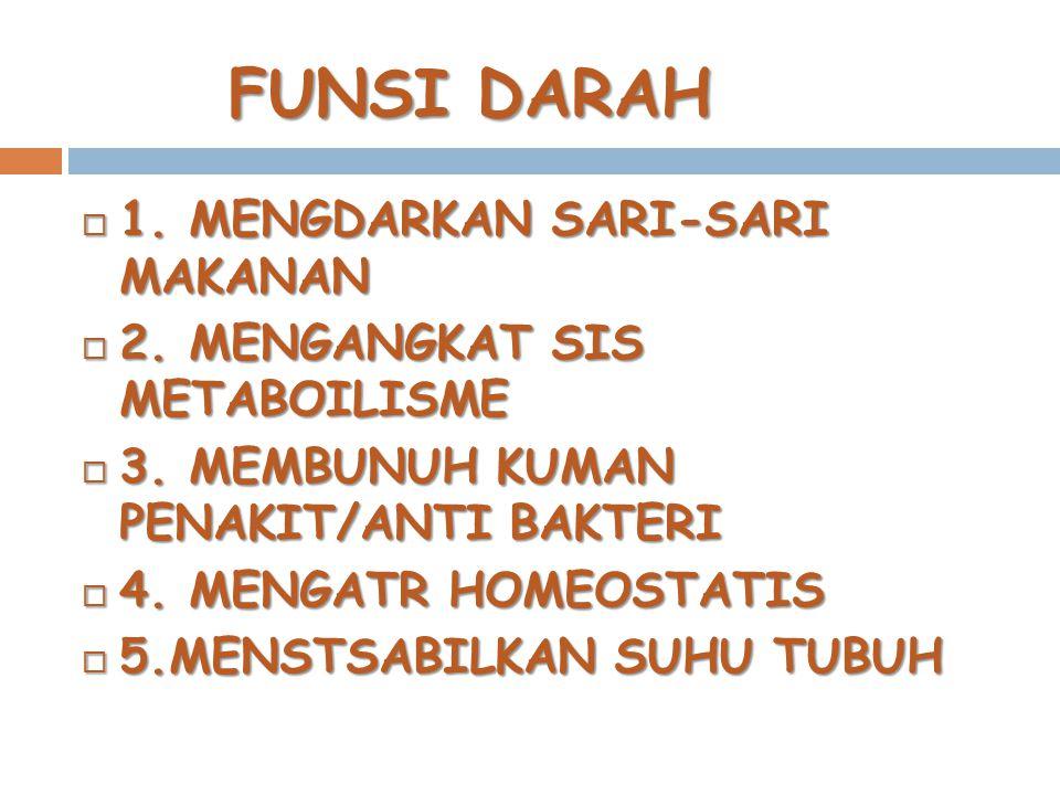 FUNSI DARAH 1. MENGDARKAN SARI-SARI MAKANAN