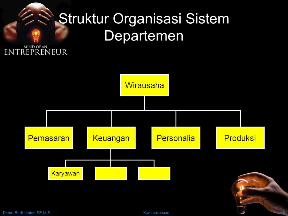 Struktur Organisasi Sistem Departemen