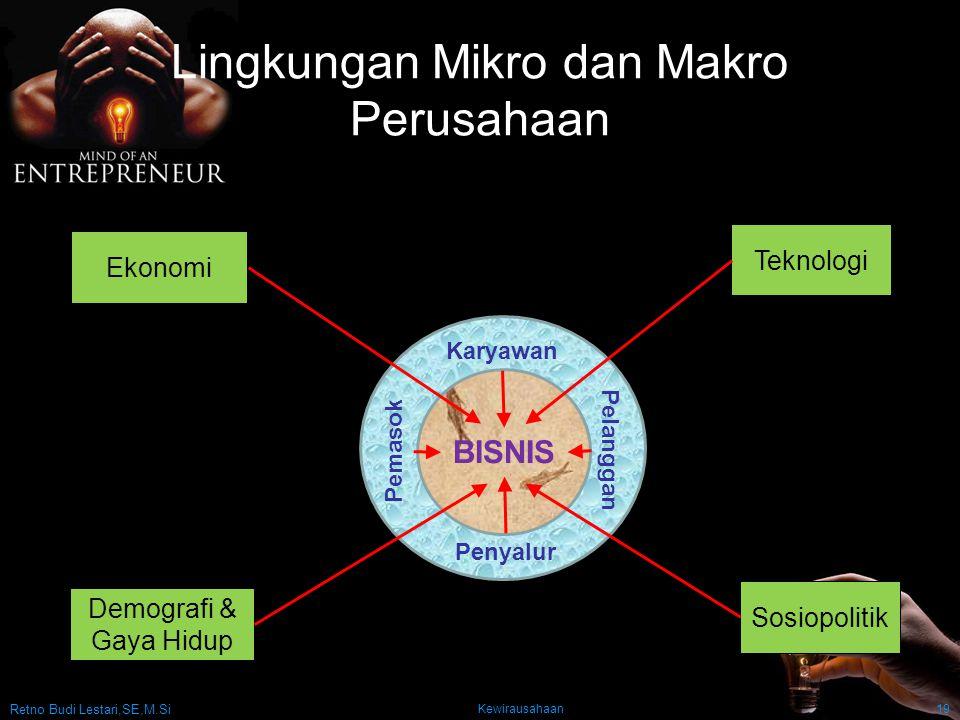 Lingkungan Mikro dan Makro Perusahaan