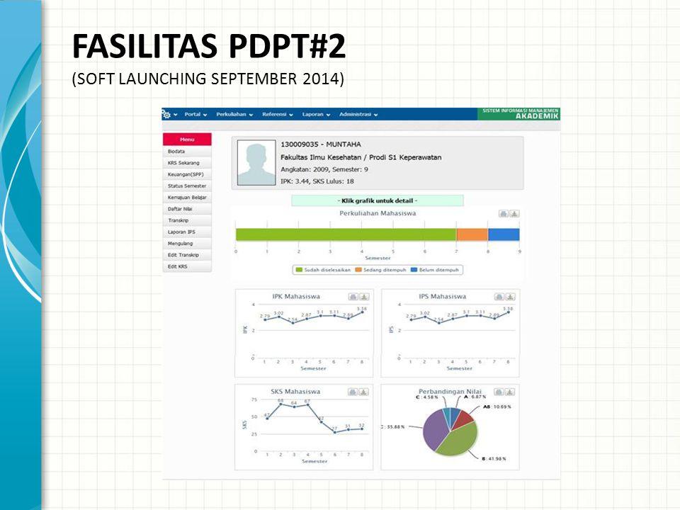 FASILITAS PDPT#2 (SOFT LAUNCHING SEPTEMBER 2014)