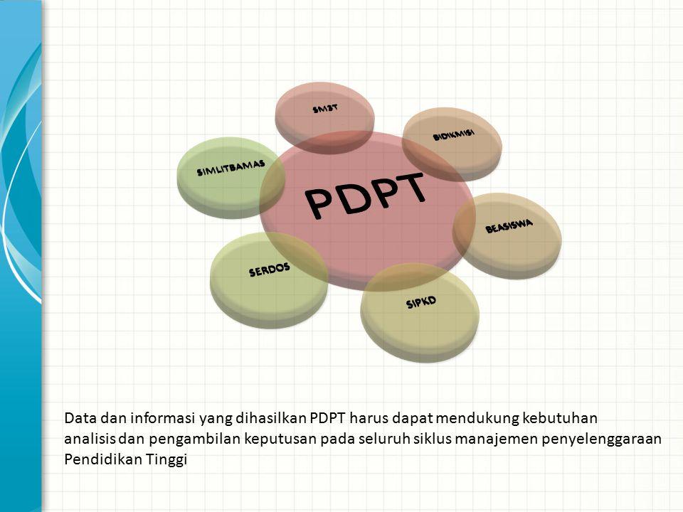 PDPT SM3T. BIDIKMISI. BEASISWA. SIPKD. SERDOS. SIMLITBAMAS. Data dan informasi yang dihasilkan PDPT harus dapat mendukung kebutuhan.