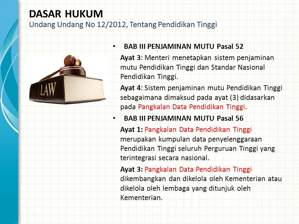 DASAR HUKUM Undang Undang No 12/2012, Tentang Pendidikan Tinggi