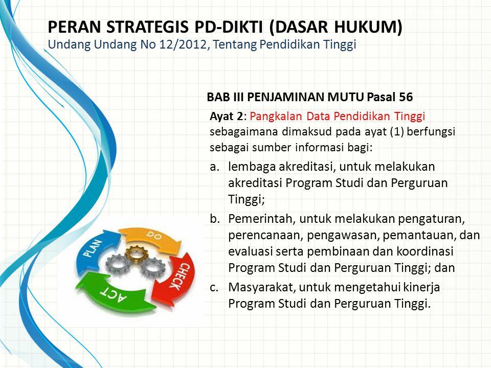 PERAN STRATEGIS PD-DIKTI (DASAR HUKUM)