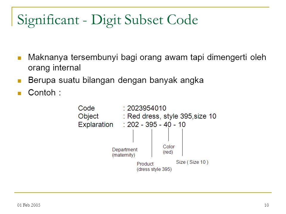 Significant - Digit Subset Code
