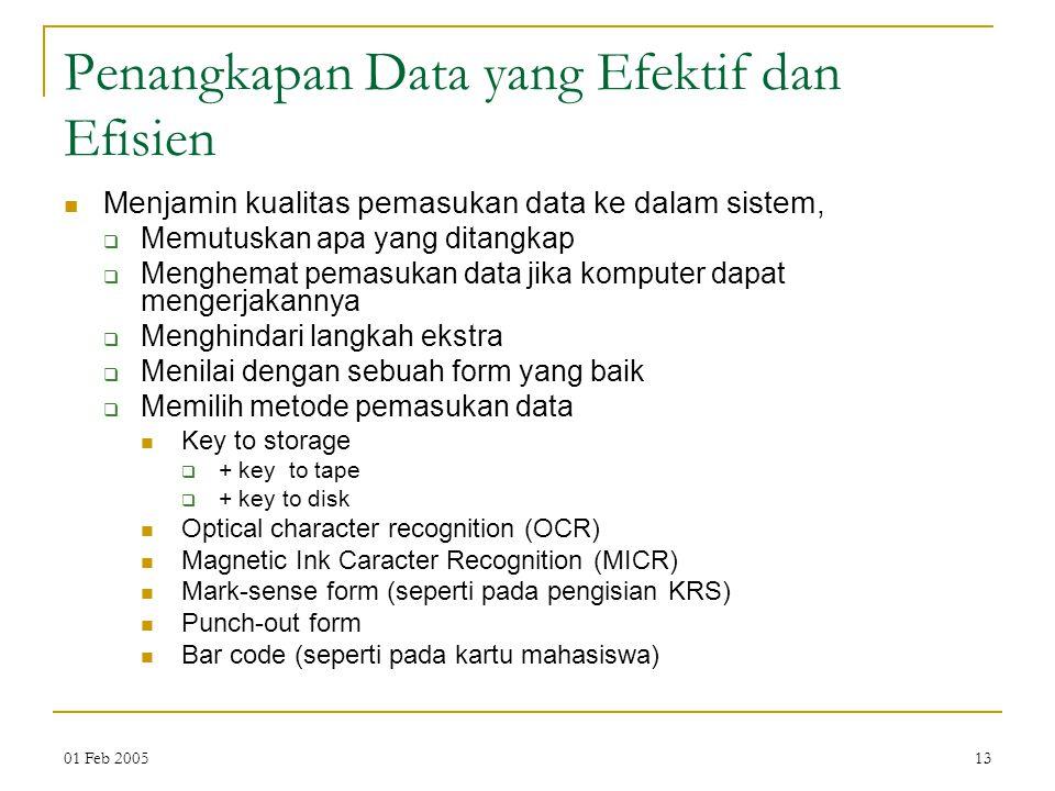 Penangkapan Data yang Efektif dan Efisien