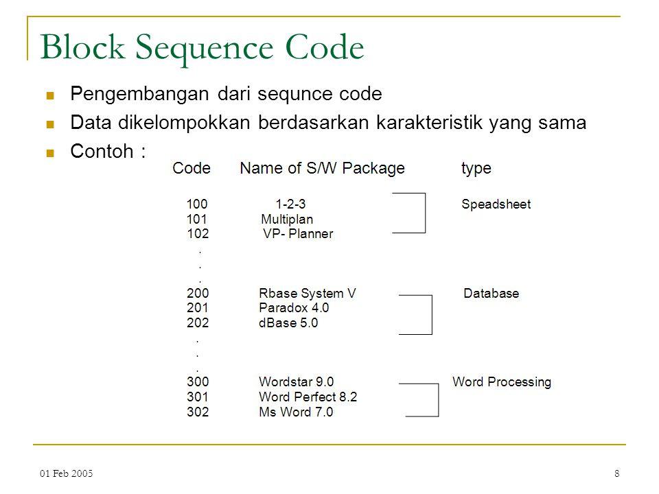 Block Sequence Code Pengembangan dari sequnce code
