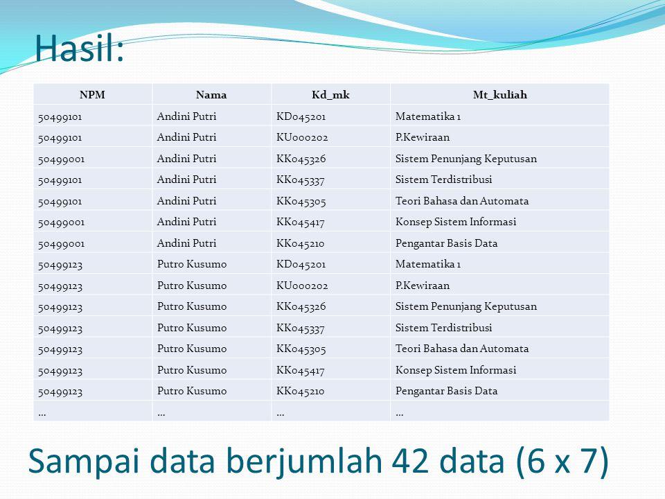 Hasil: Sampai data berjumlah 42 data (6 x 7) NPM Nama Kd_mk Mt_kuliah