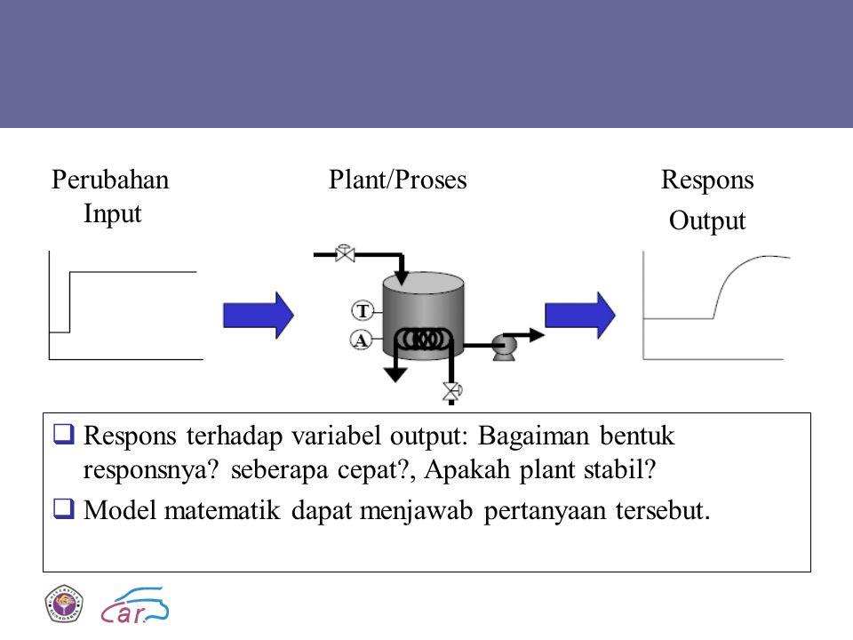 Perubahan Input Plant/Proses. Respons. Output. Respons terhadap variabel output: Bagaiman bentuk responsnya seberapa cepat , Apakah plant stabil