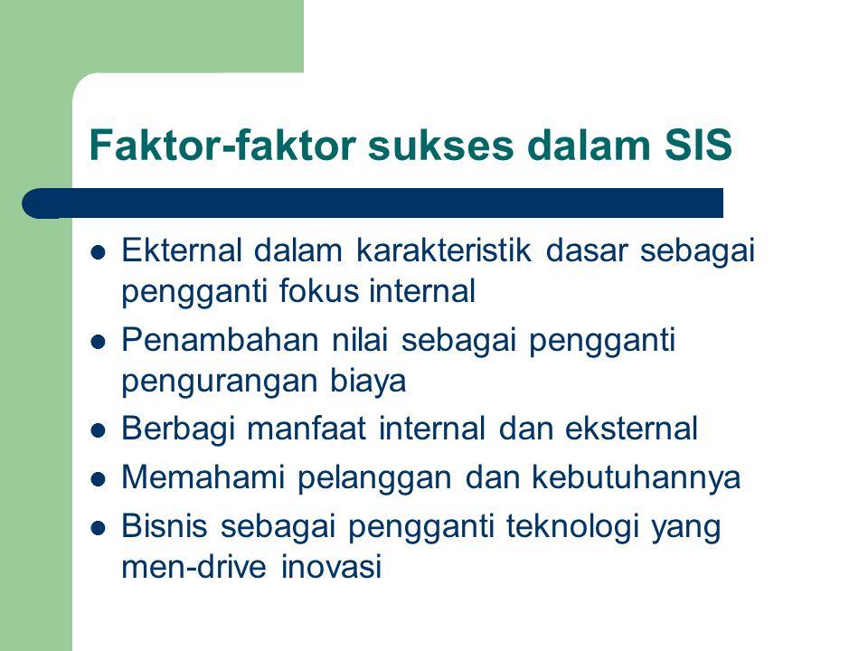 Faktor-faktor sukses dalam SIS