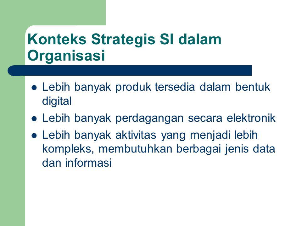 Konteks Strategis SI dalam Organisasi