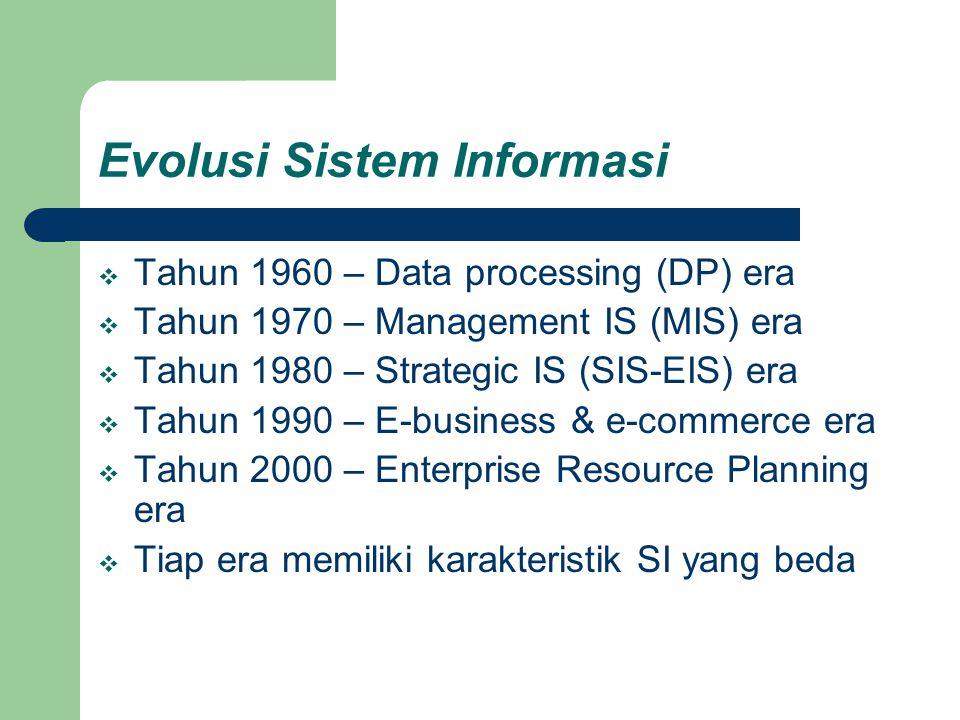 Evolusi Sistem Informasi