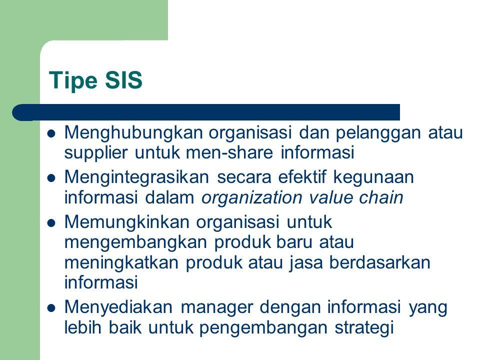 Tipe SIS Menghubungkan organisasi dan pelanggan atau supplier untuk men-share informasi.