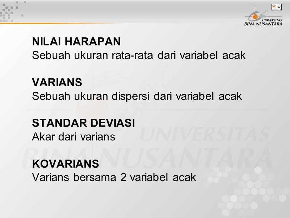 NILAI HARAPAN Sebuah ukuran rata-rata dari variabel acak VARIANS Sebuah ukuran dispersi dari variabel acak STANDAR DEVIASI Akar dari varians KOVARIANS Varians bersama 2 variabel acak
