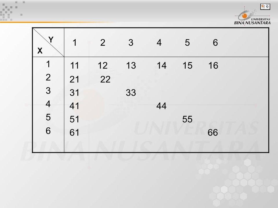 Y X. 1 2 3 4 5 6. 1. 2. 3. 4. 5. 6. 11 12 13 14 15 16.
