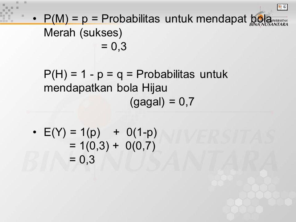 P(M) = p = Probabilitas untuk mendapat bola Merah (sukses) = 0,3 P(H) = 1 - p = q = Probabilitas untuk mendapatkan bola Hijau (gagal) = 0,7