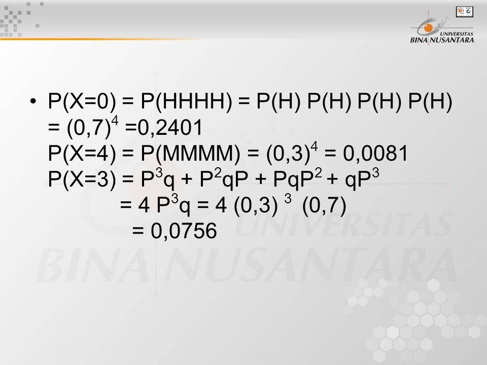 P(X=0) = P(HHHH) = P(H) P(H) P(H) P(H) = (0,7)4 =0,2401 P(X=4) = P(MMMM) = (0,3)4 = 0,0081 P(X=3) = P3q + P2qP + PqP2 + qP3 = 4 P3q = 4 (0,3) 3 (0,7) = 0,0756