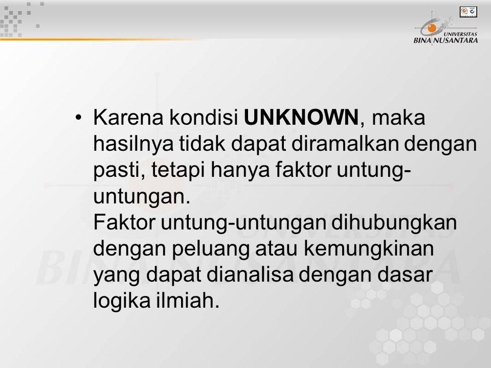 Karena kondisi UNKNOWN, maka hasilnya tidak dapat diramalkan dengan pasti, tetapi hanya faktor untung-untungan.