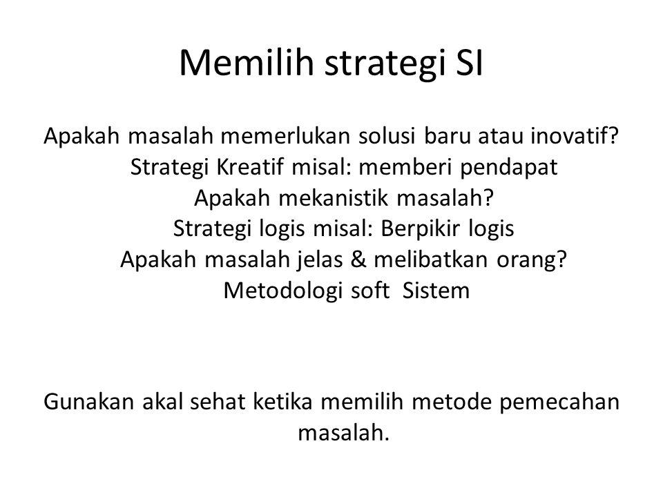 Memilih strategi SI