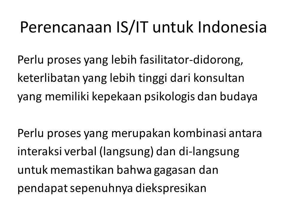 Perencanaan IS/IT untuk Indonesia