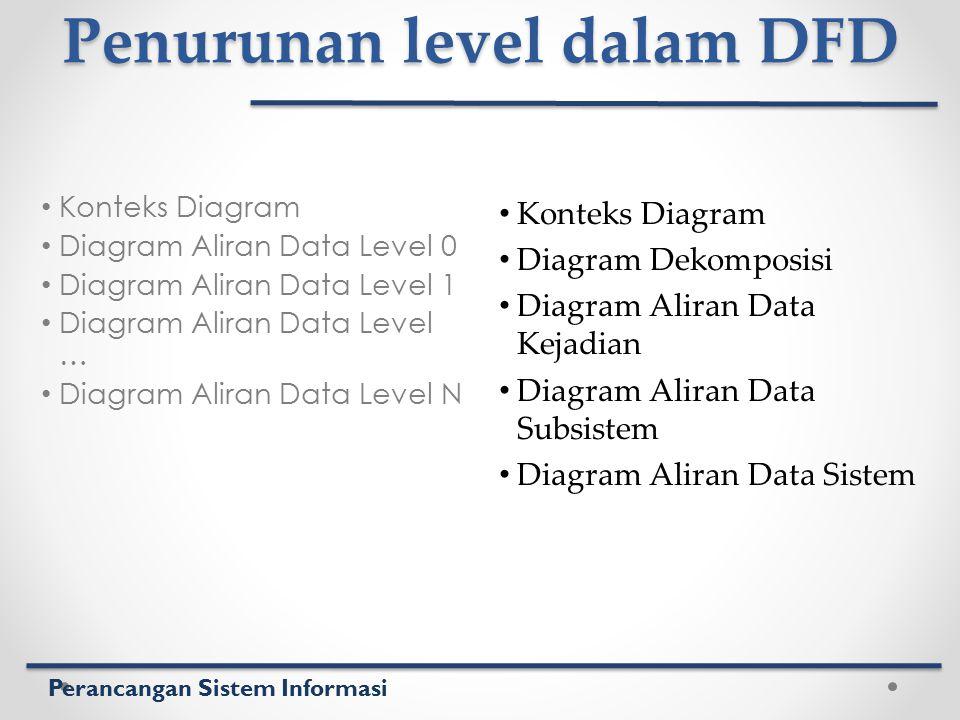 Penurunan level dalam DFD