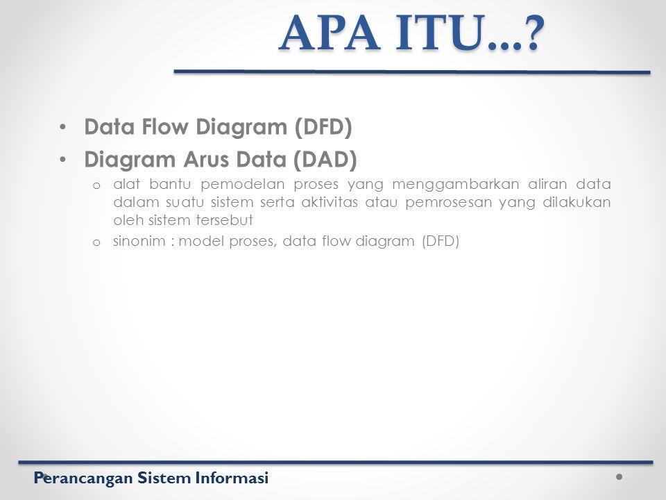 APA ITU... Data Flow Diagram (DFD) Diagram Arus Data (DAD)