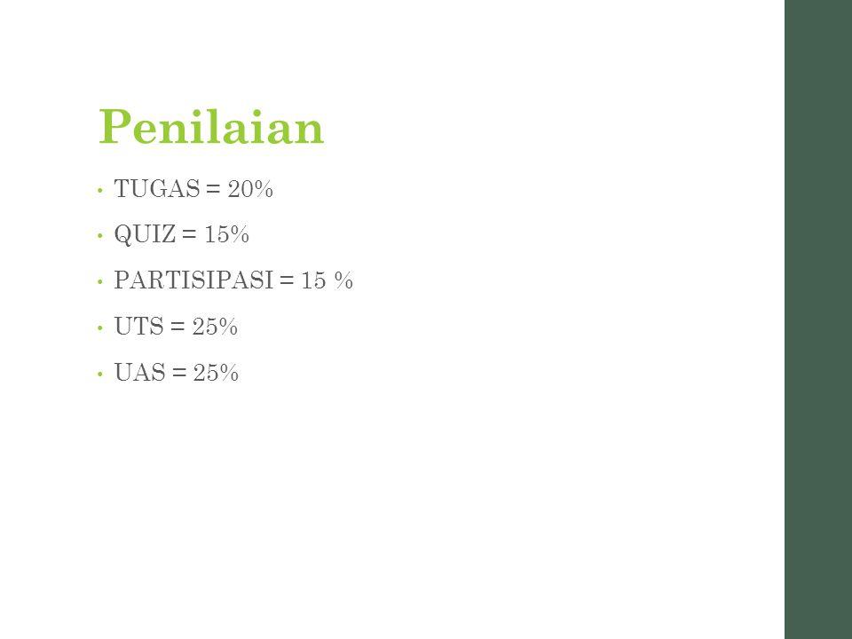 Penilaian TUGAS = 20% QUIZ = 15% PARTISIPASI = 15 % UTS = 25%