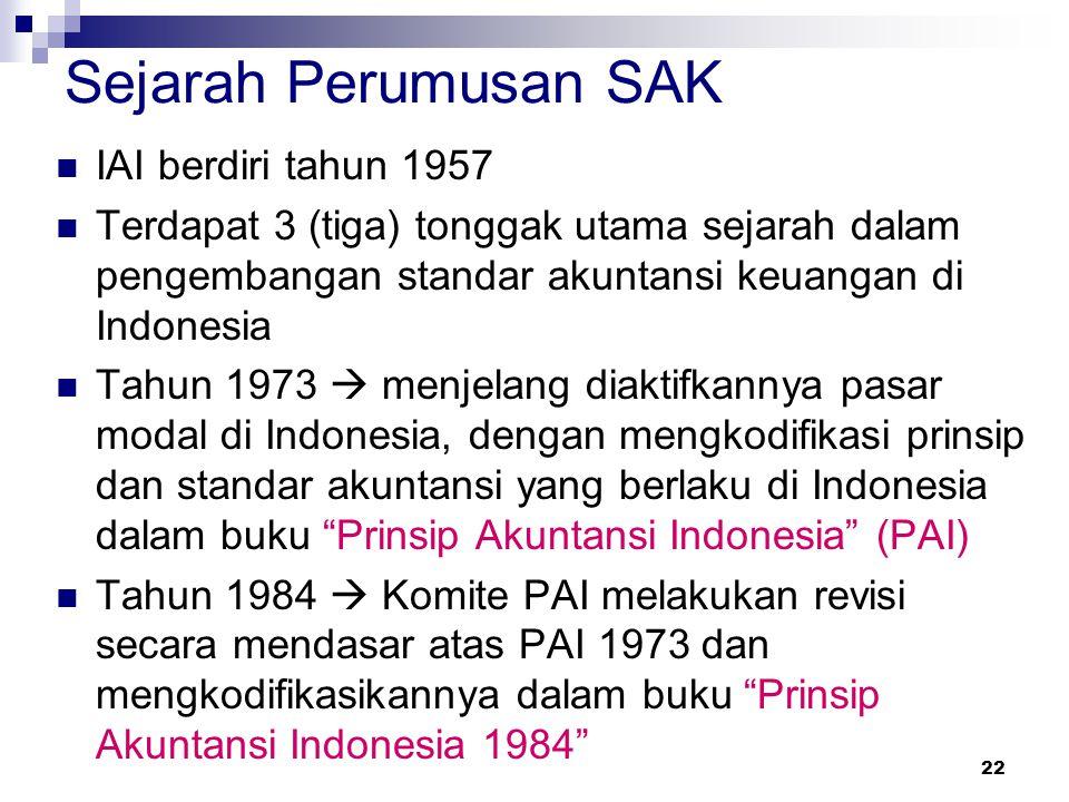 Sejarah Perumusan SAK IAI berdiri tahun 1957