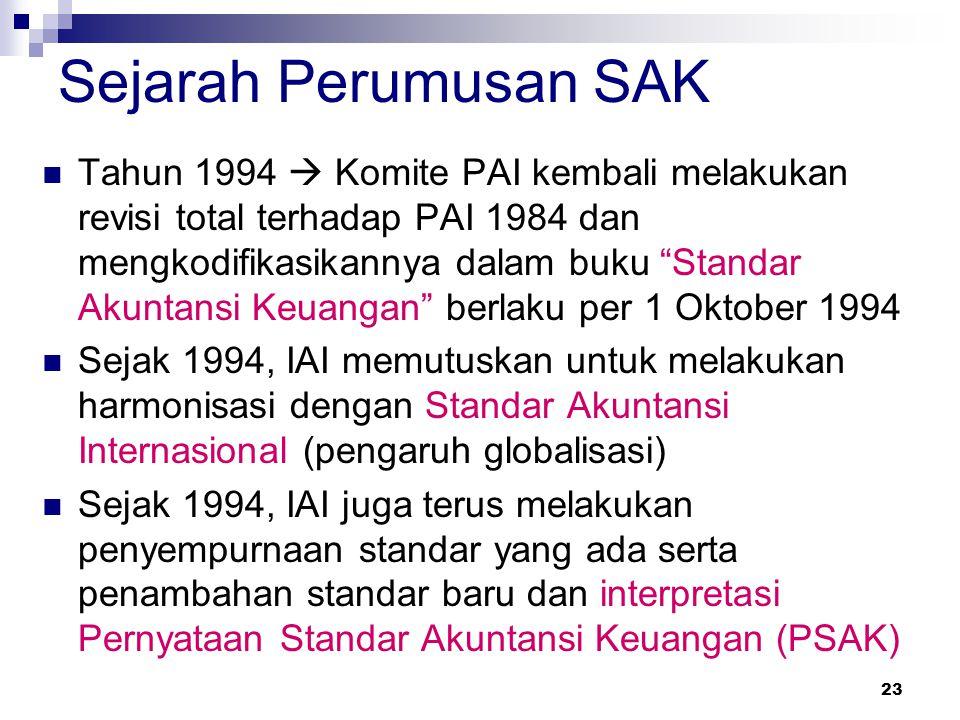 Sejarah Perumusan SAK