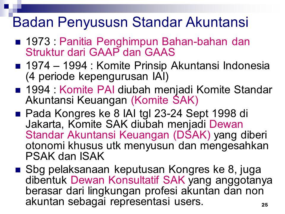 Badan Penyususn Standar Akuntansi