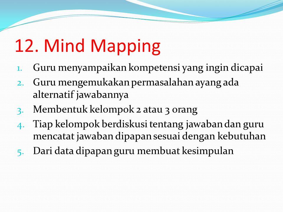 12. Mind Mapping Guru menyampaikan kompetensi yang ingin dicapai