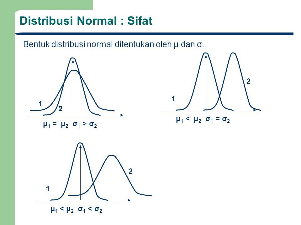 Distribusi Normal : Sifat