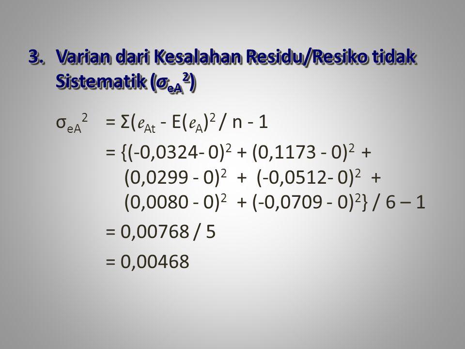 Varian dari Kesalahan Residu/Resiko tidak Sistematik (σeA2)