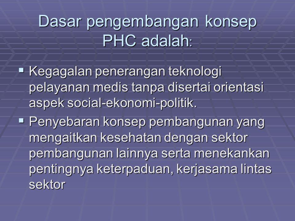 Dasar pengembangan konsep PHC adalah: