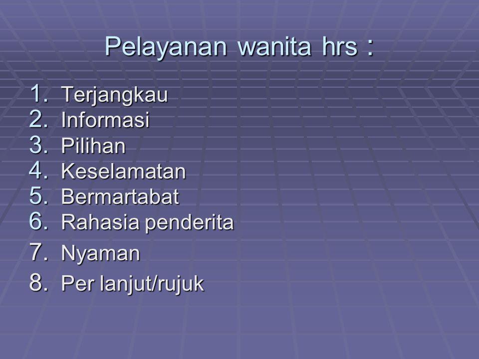 Pelayanan wanita hrs : Terjangkau Informasi Pilihan Keselamatan