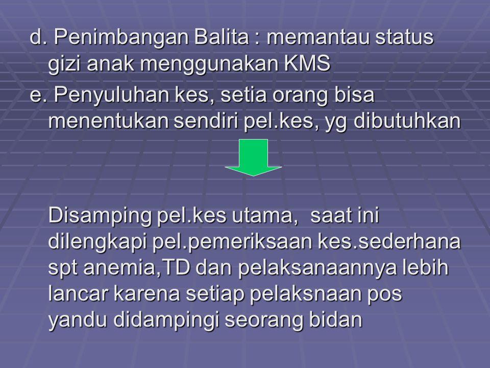 d. Penimbangan Balita : memantau status gizi anak menggunakan KMS