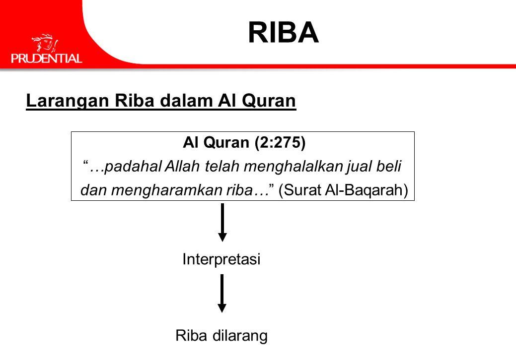 RIBA Larangan Riba dalam Al Quran Al Quran (2:275)