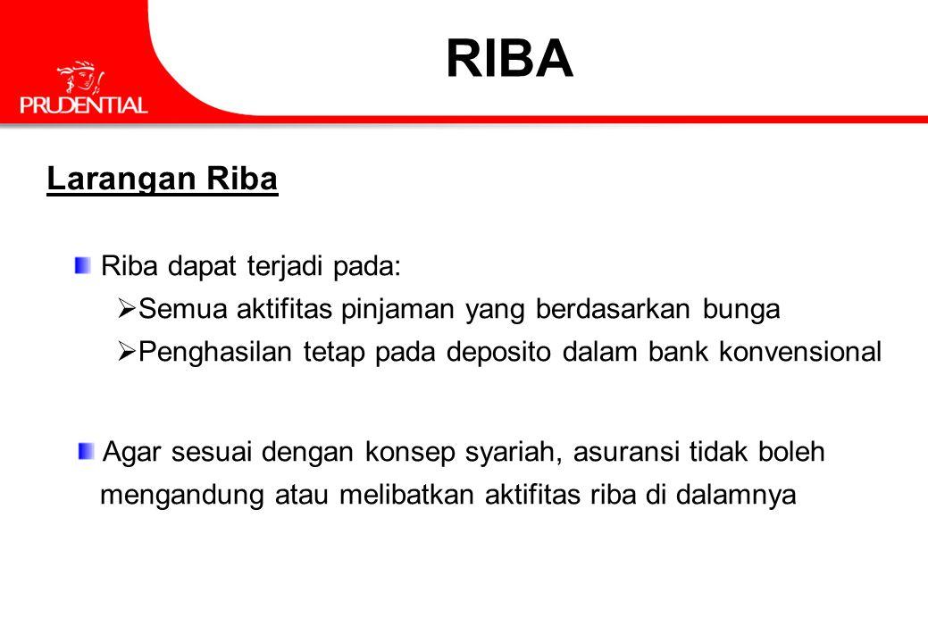 RIBA Larangan Riba Riba dapat terjadi pada: