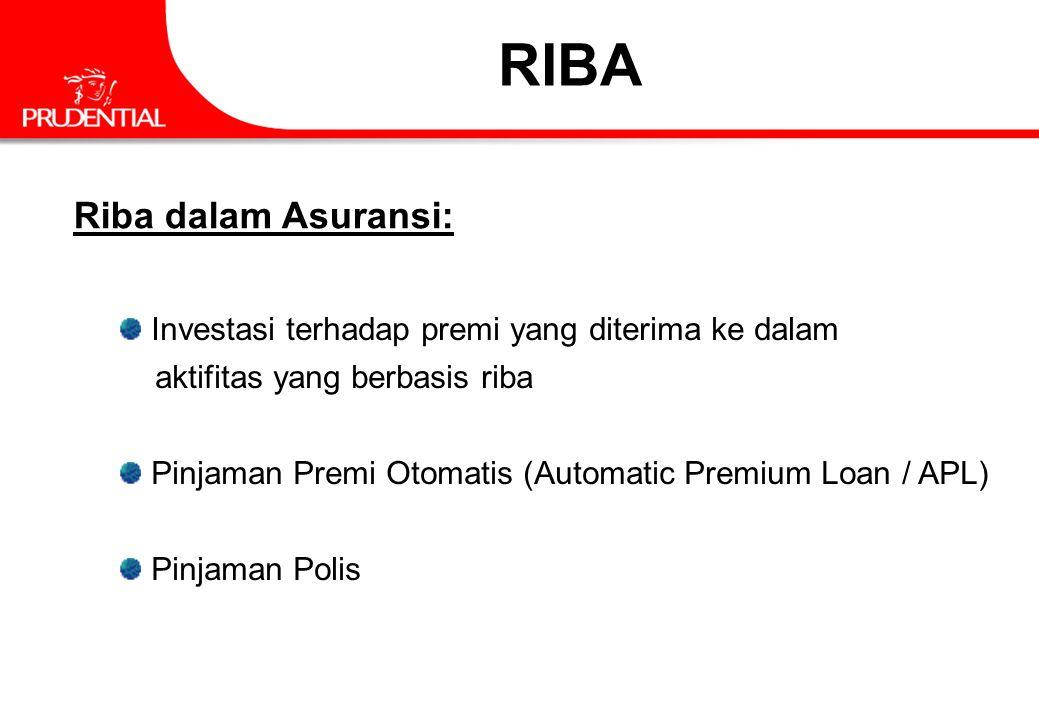 RIBA Riba dalam Asuransi: