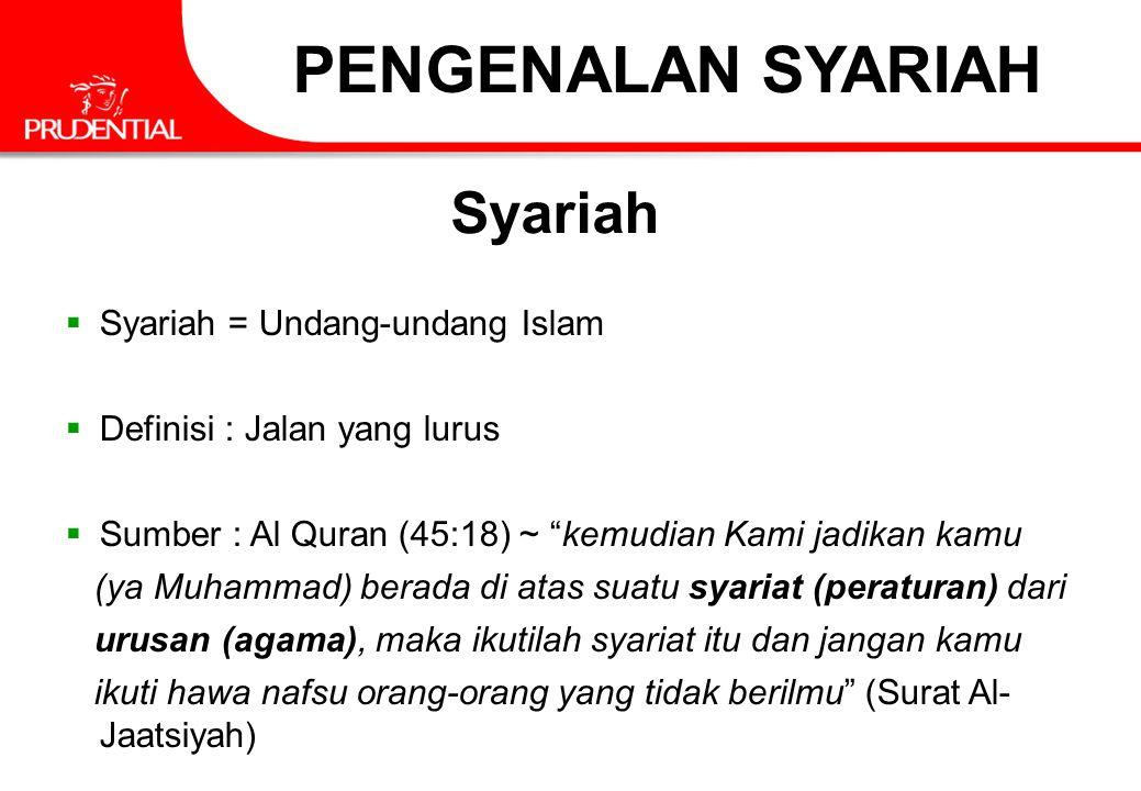 PENGENALAN SYARIAH Syariah Syariah = Undang-undang Islam