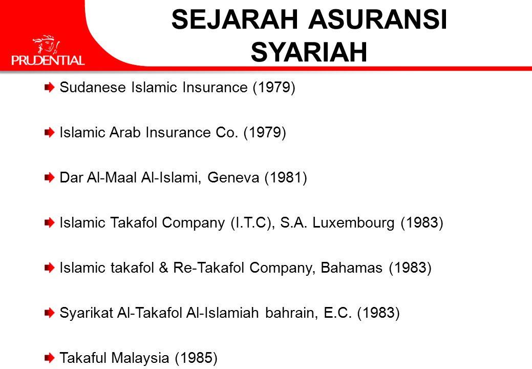 SEJARAH ASURANSI SYARIAH